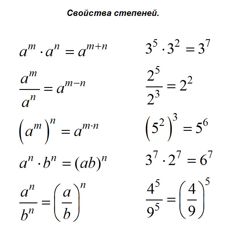 и формулы свойства шпаргалка их степеней